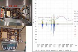 欧木星探査機JUICE RPWI HF (高周波レシーバ) 最終の欧州出荷 (2020/11/27)
